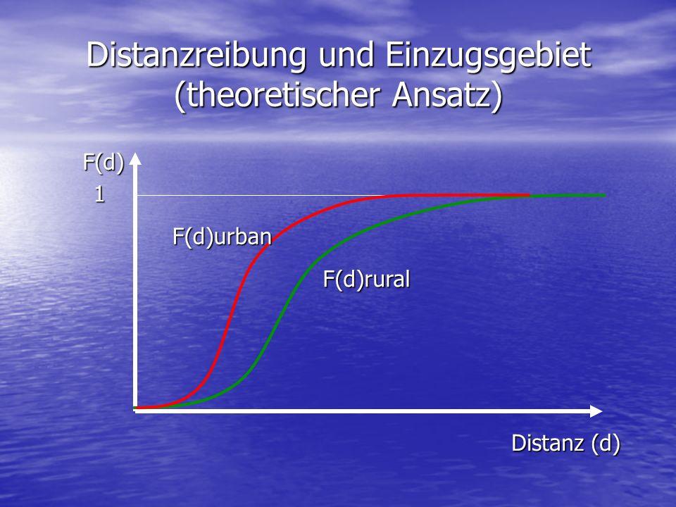Distanzreibung und Einzugsgebiet (theoretischer Ansatz)