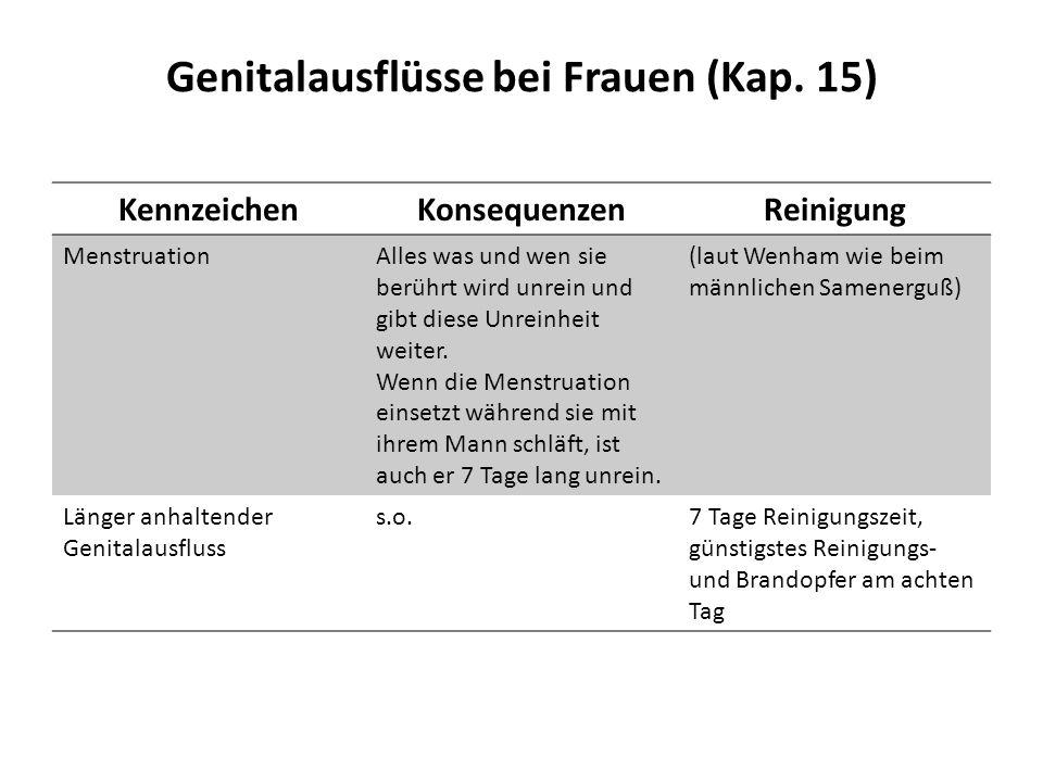 Genitalausflüsse bei Frauen (Kap. 15)