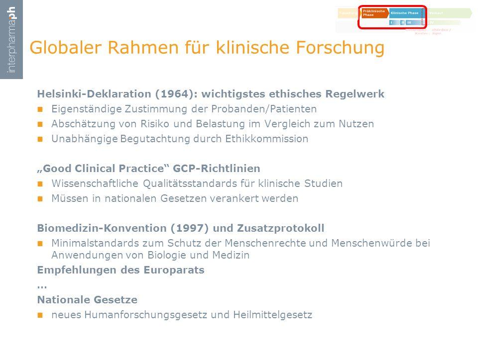 Globaler Rahmen für klinische Forschung