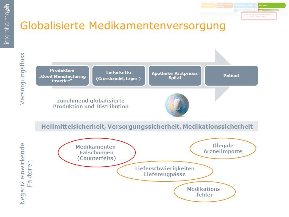 Globalisierte Medikamentenversorgung