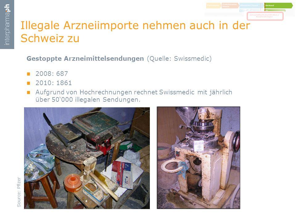 Illegale Arzneiimporte nehmen auch in der Schweiz zu