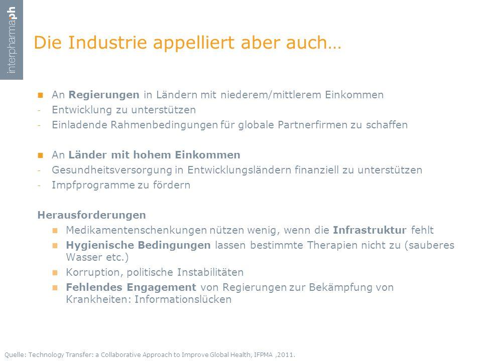 Die Industrie appelliert aber auch…