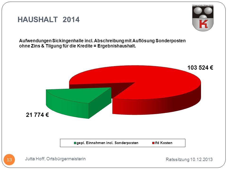 HAUSHALT 2014 Aufwendungen Sickingenhalle incl. Abschreibung mit Auflösung Sonderposten. ohne Zins & Tilgung für die Kredite = Ergebnishaushalt.