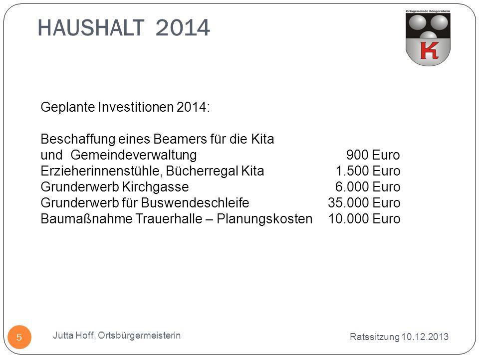 HAUSHALT 2014 Geplante Investitionen 2014: