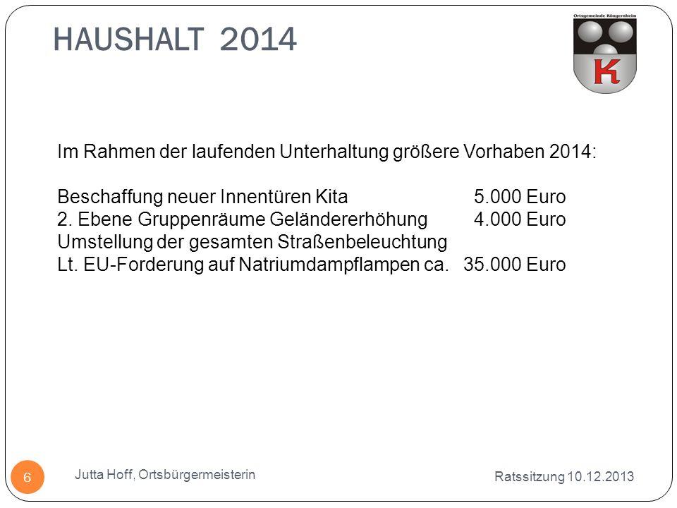 HAUSHALT 2014 Im Rahmen der laufenden Unterhaltung größere Vorhaben 2014: Beschaffung neuer Innentüren Kita 5.000 Euro.