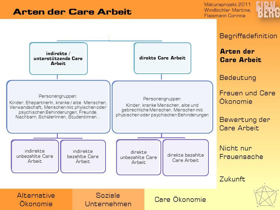 indirekte / unterstützende Care Arbeit