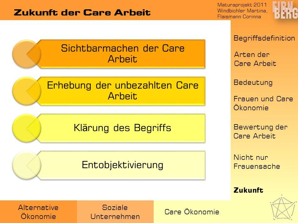 Zukunft der Care Arbeit
