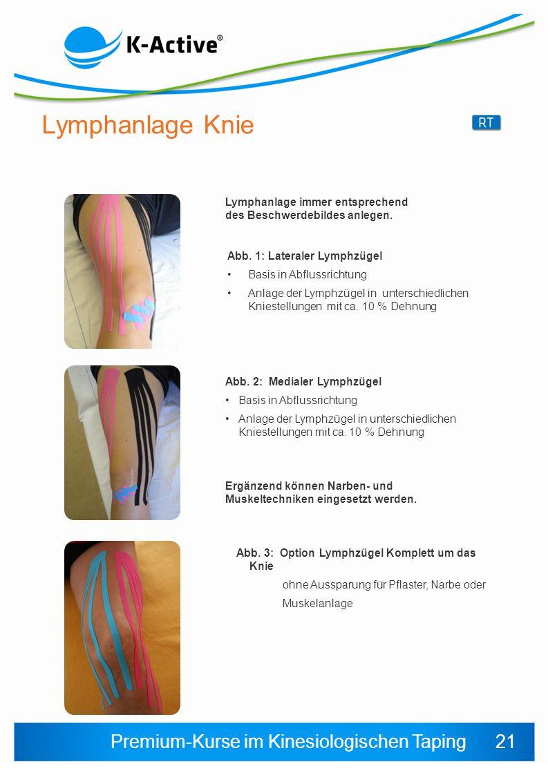 Lymphanlage Knie 21 Lymphanlage immer entsprechend