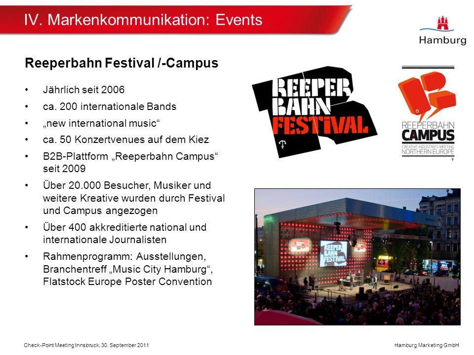 IV. Markenkommunikation: Events