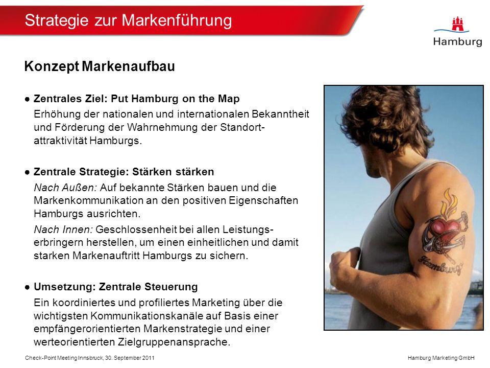Strategie zur Markenführung