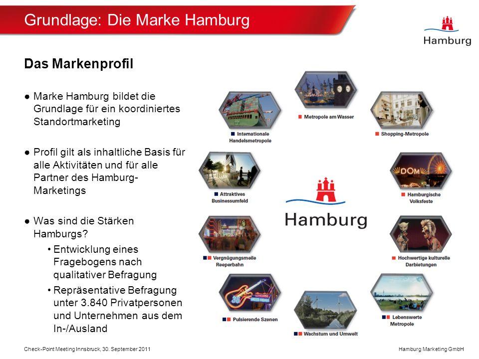 Grundlage: Die Marke Hamburg