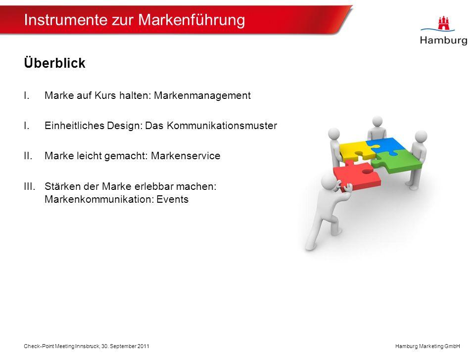 Instrumente zur Markenführung