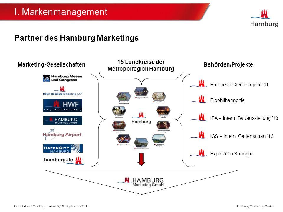 Metropolregion Hamburg Marketing-Gesellschaften