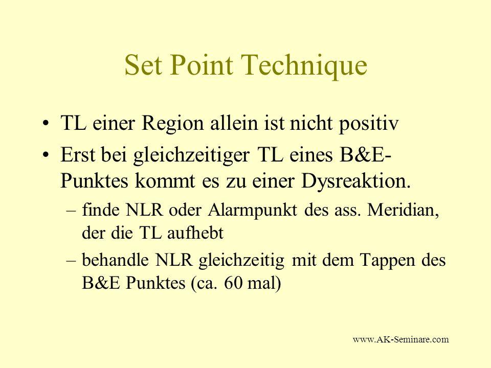 Set Point Technique TL einer Region allein ist nicht positiv