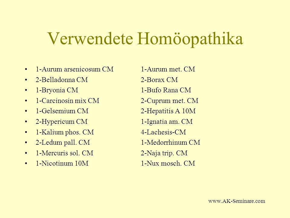 Verwendete Homöopathika