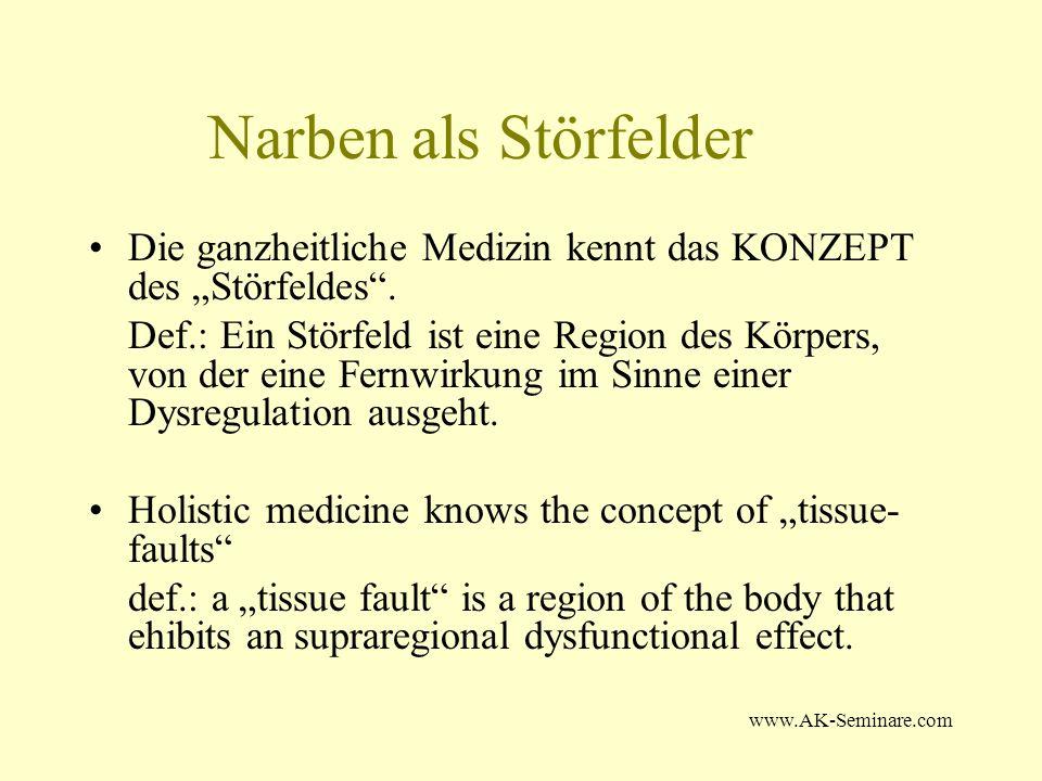 """Narben als Störfelder Die ganzheitliche Medizin kennt das KONZEPT des """"Störfeldes ."""