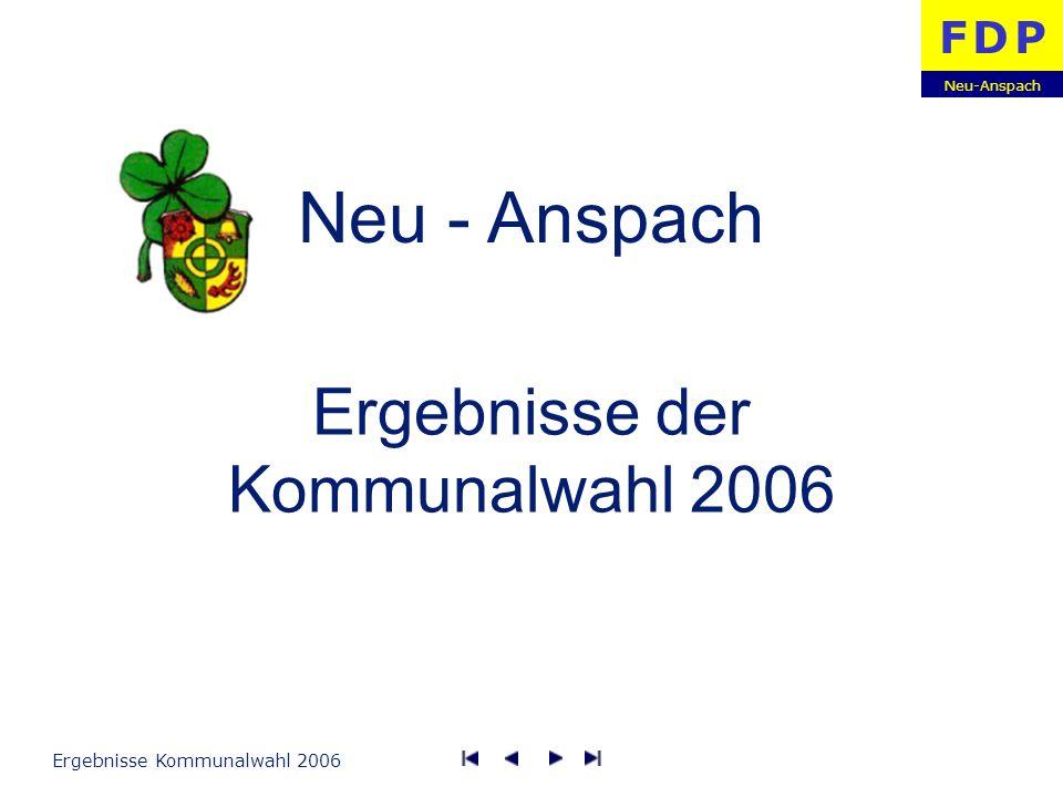 Ergebnisse der Kommunalwahl 2006