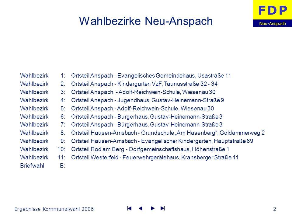 Wahlbezirke Neu-Anspach