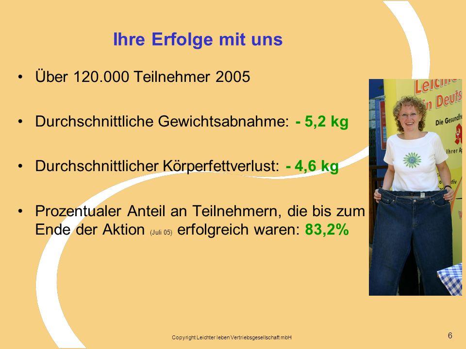 Ihre Erfolge mit uns Über 120.000 Teilnehmer 2005