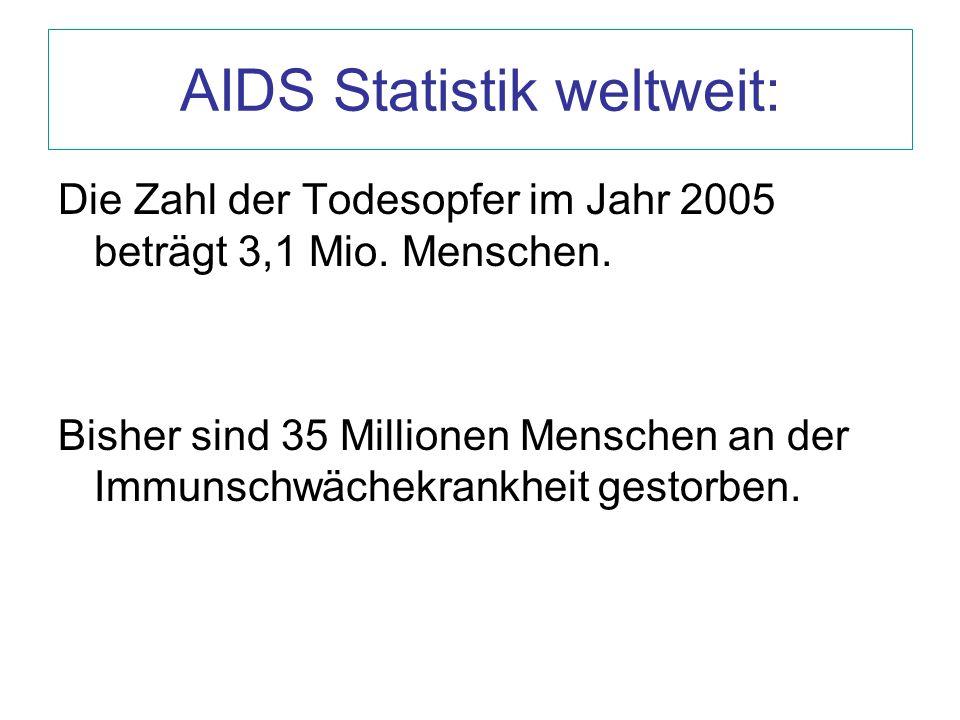 AIDS Statistik weltweit: