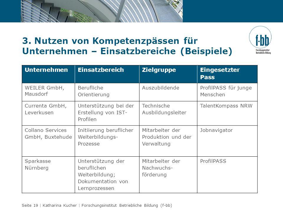 3. Nutzen von Kompetenzpässen für Unternehmen – Einsatzbereiche (Beispiele)