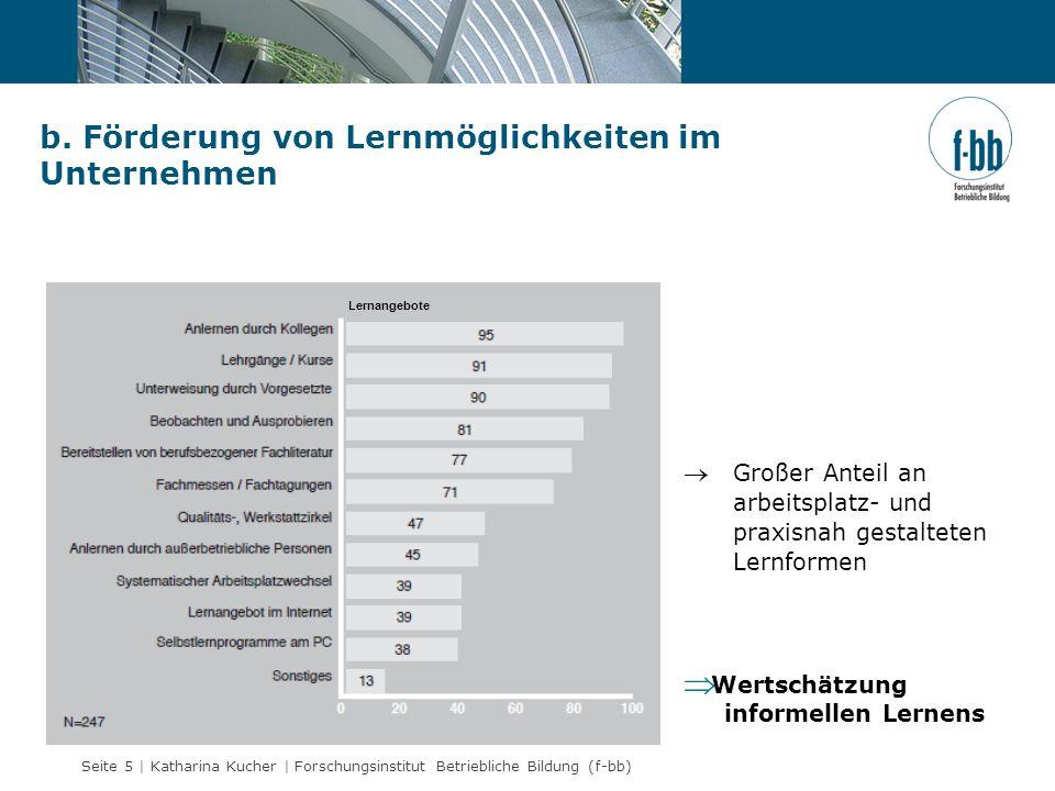b. Förderung von Lernmöglichkeiten im Unternehmen