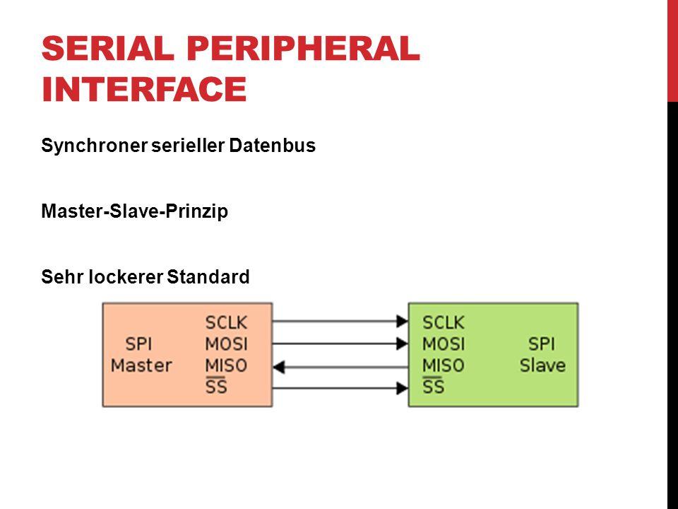 Serial Peripheral Interface