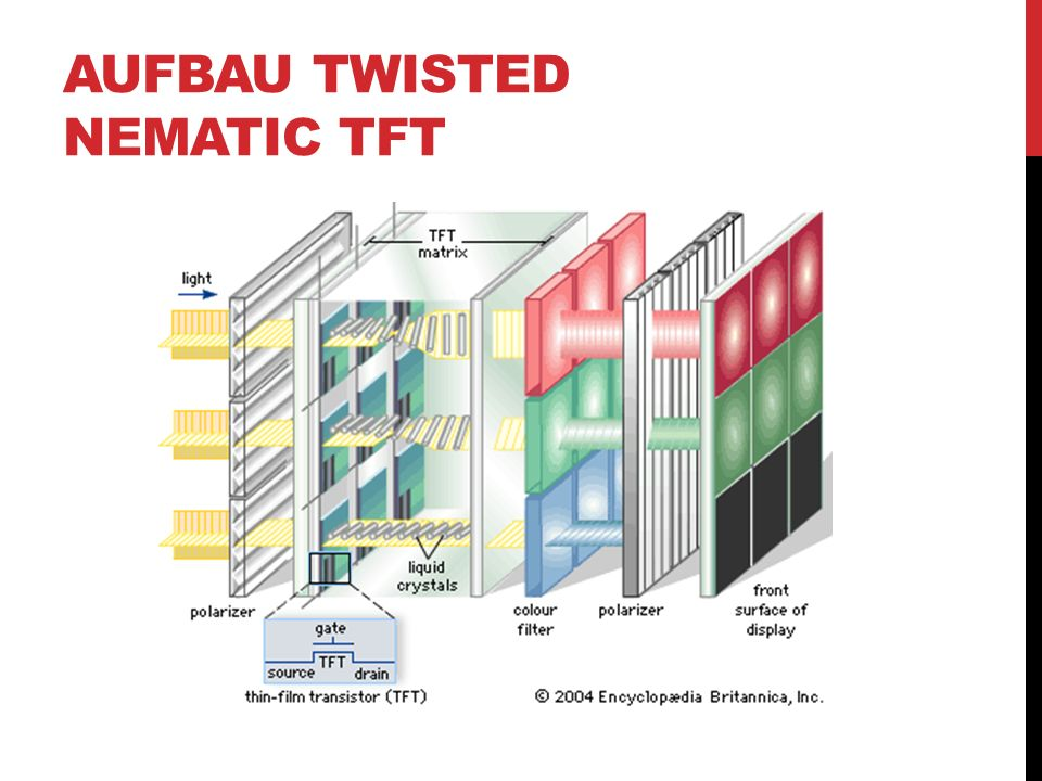 Aufbau Twisted Nematic TFT