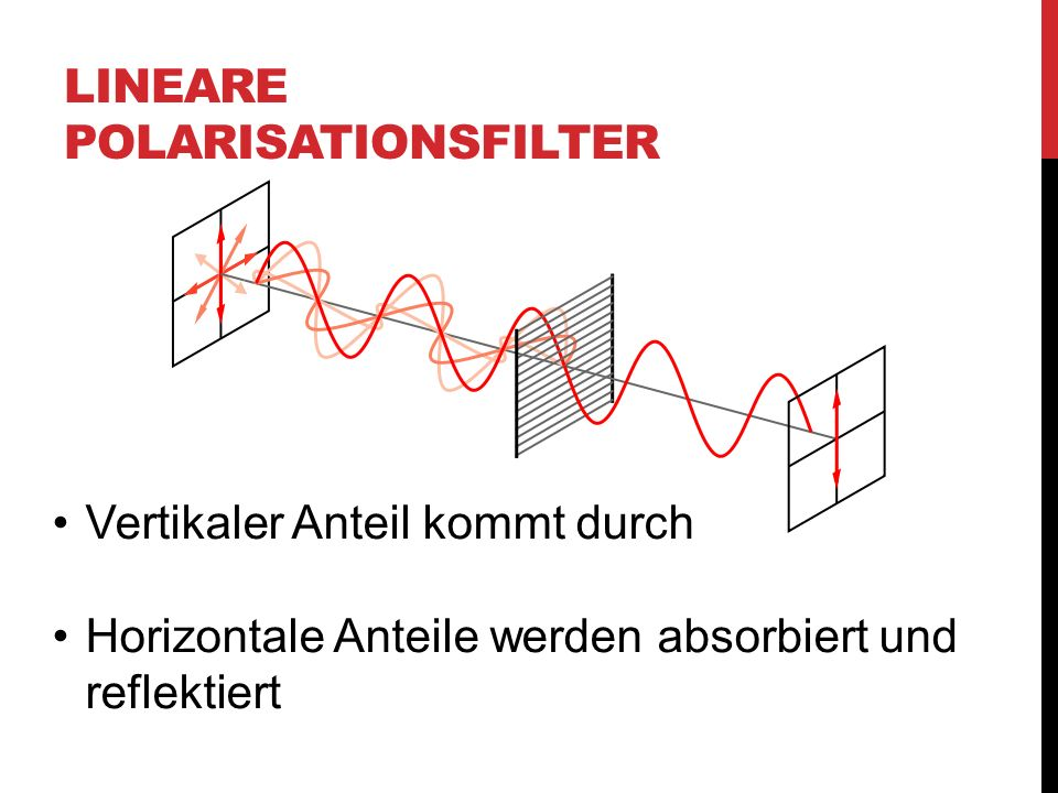 Lineare Polarisationsfilter