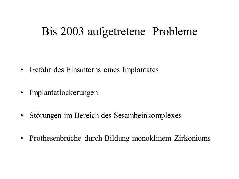 Bis 2003 aufgetretene Probleme