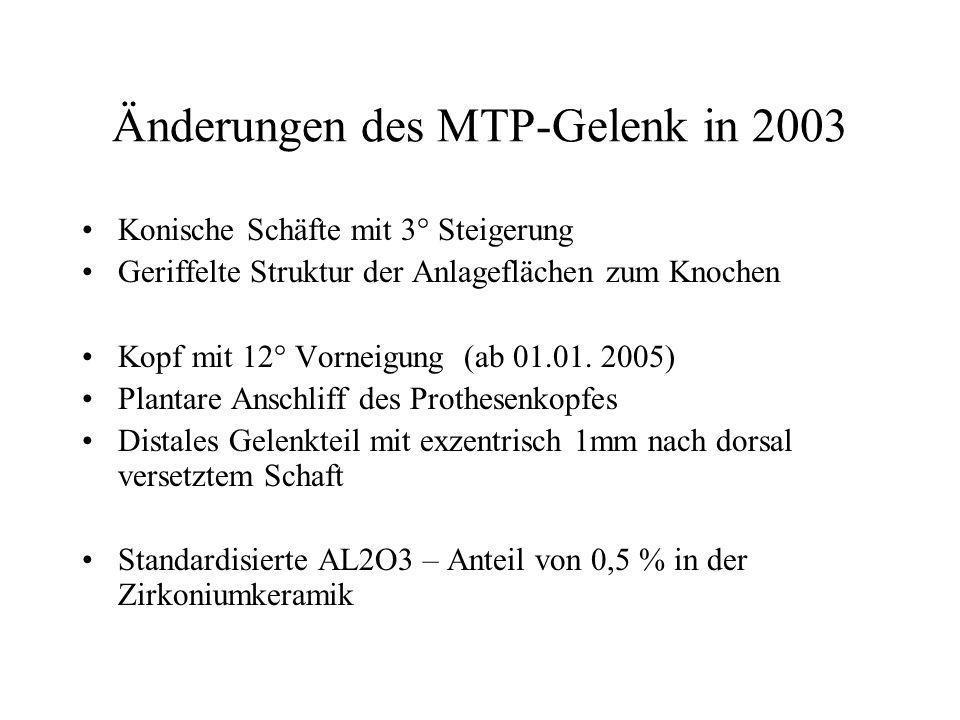 Änderungen des MTP-Gelenk in 2003