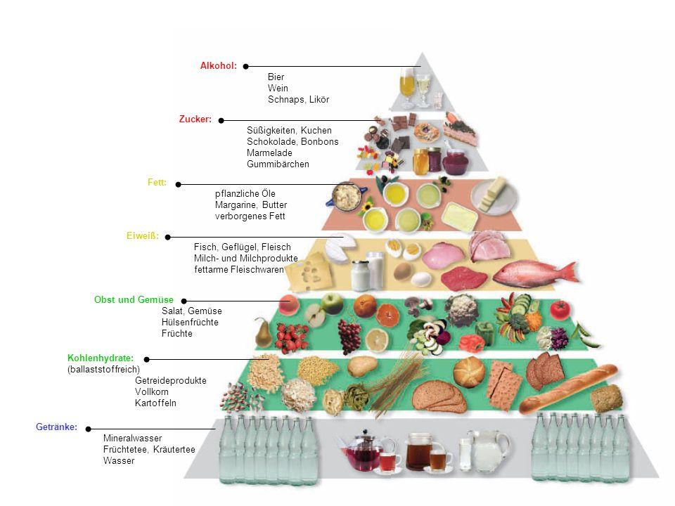 Alkohol: Bier. Wein. Schnaps, Likör. Zucker: Süßigkeiten, Kuchen. Schokolade, Bonbons. Marmelade.