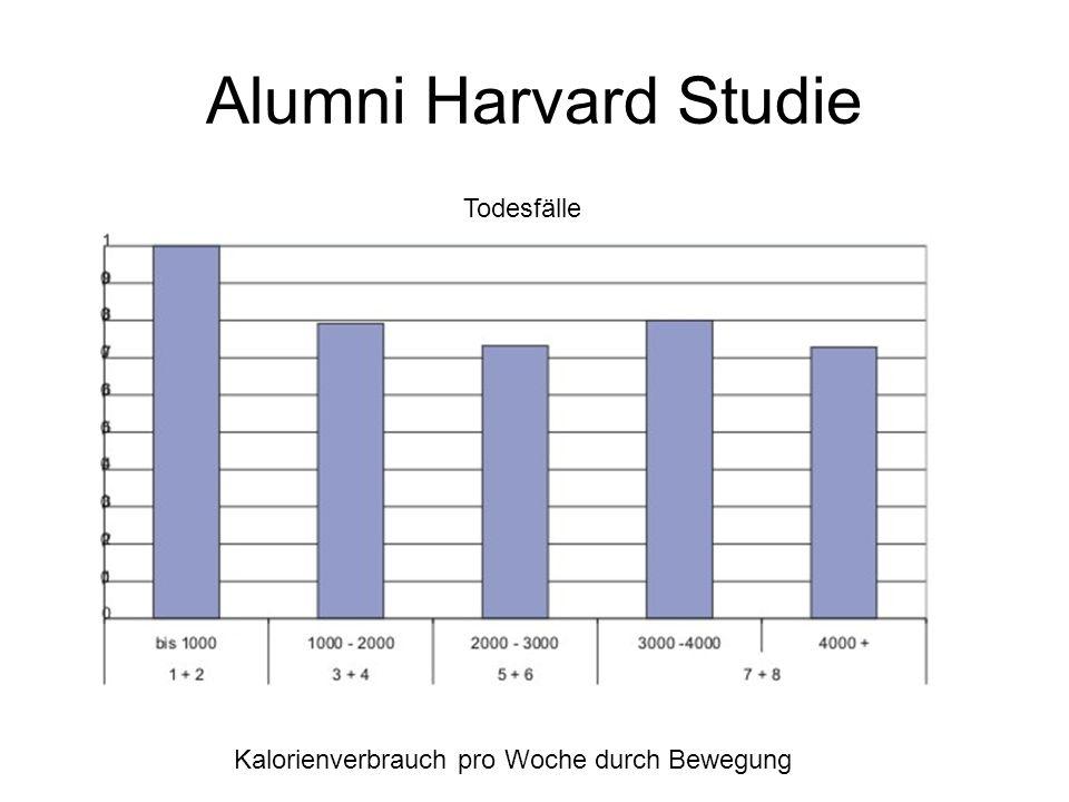 Alumni Harvard Studie Todesfälle