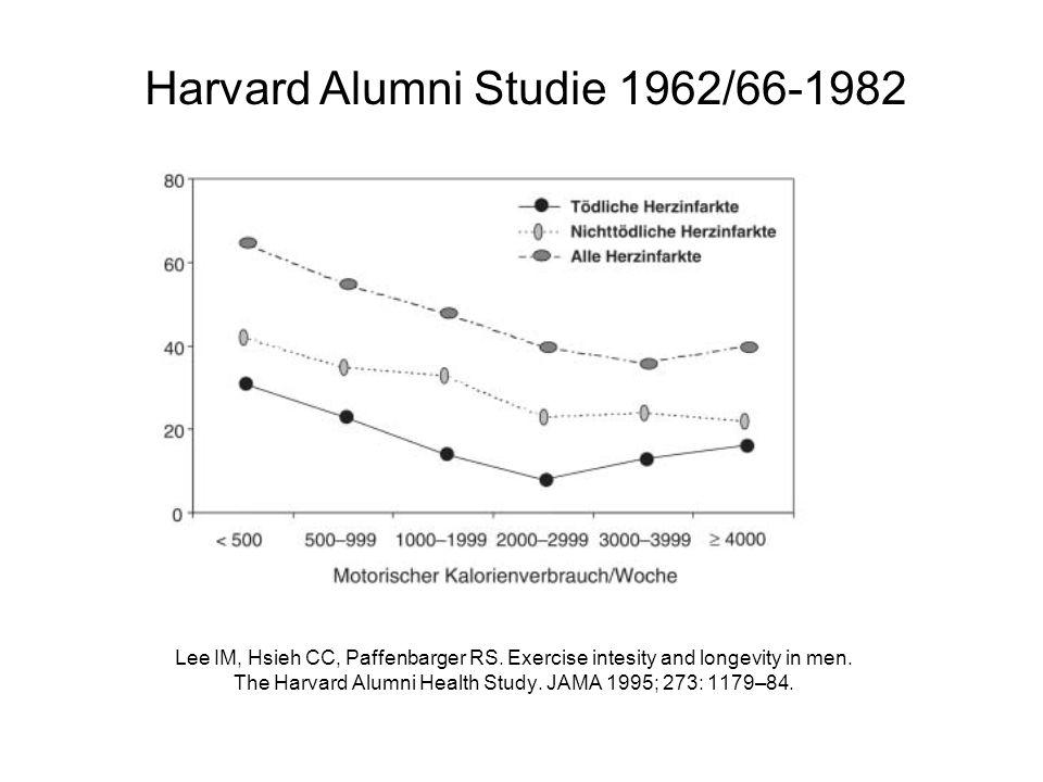 Harvard Alumni Studie 1962/66-1982