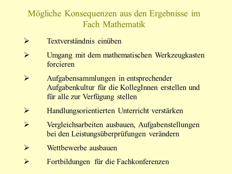 Mögliche Konsequenzen aus den Ergebnisse im Fach Mathematik