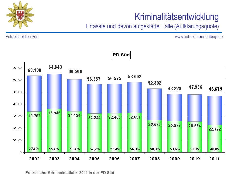 Kriminalitätsentwicklung Erfasste und davon aufgeklärte Fälle (Aufklärungsquote)