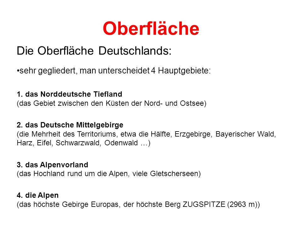 Oberfläche Die Oberfläche Deutschlands: