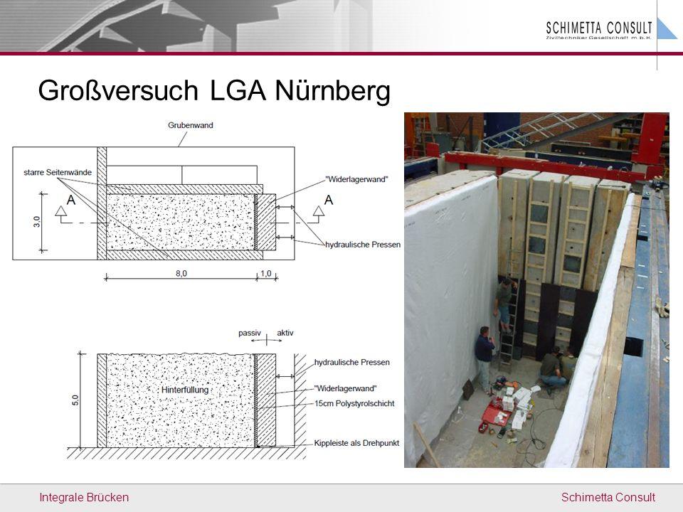 Großversuch LGA Nürnberg