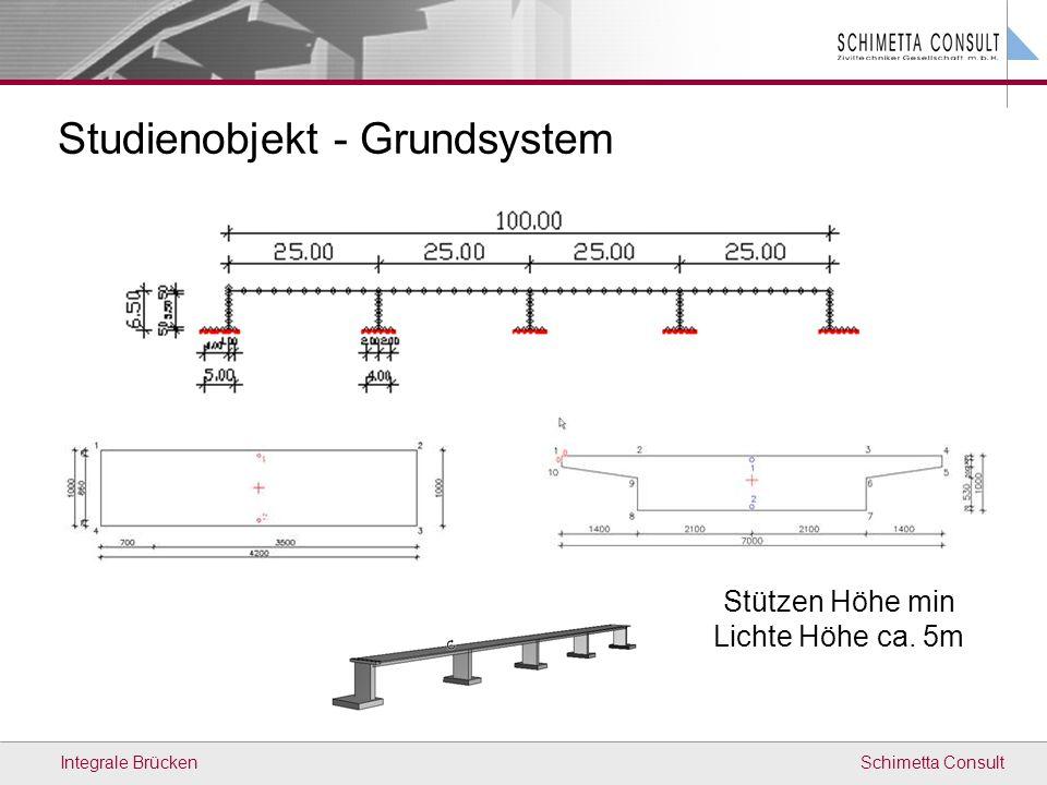 Studienobjekt - Grundsystem