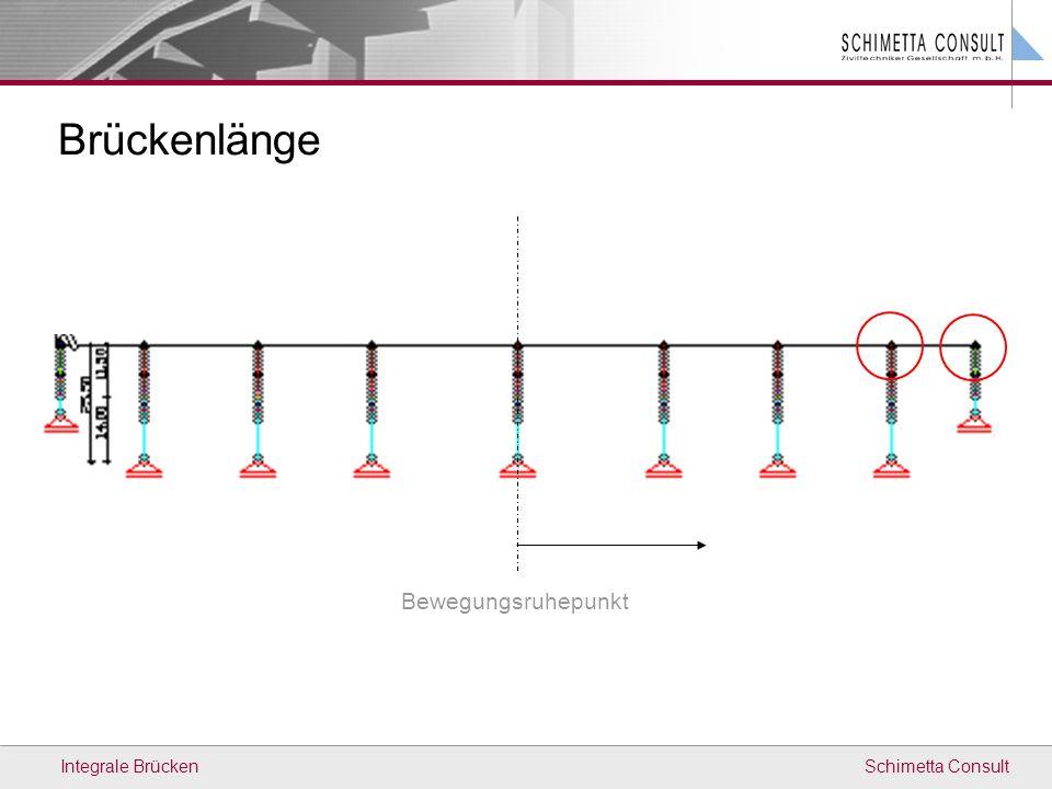Brückenlänge Bewegungsruhepunkt Integrale Brücken