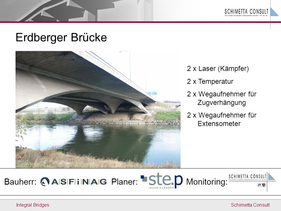 Erdberger Brücke Bauherr: Planer: Monitoring: 2 x Laser (Kämpfer)
