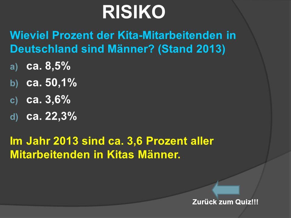 RISIKO Wieviel Prozent der Kita-Mitarbeitenden in Deutschland sind Männer (Stand 2013) ca. 8,5% ca. 50,1%