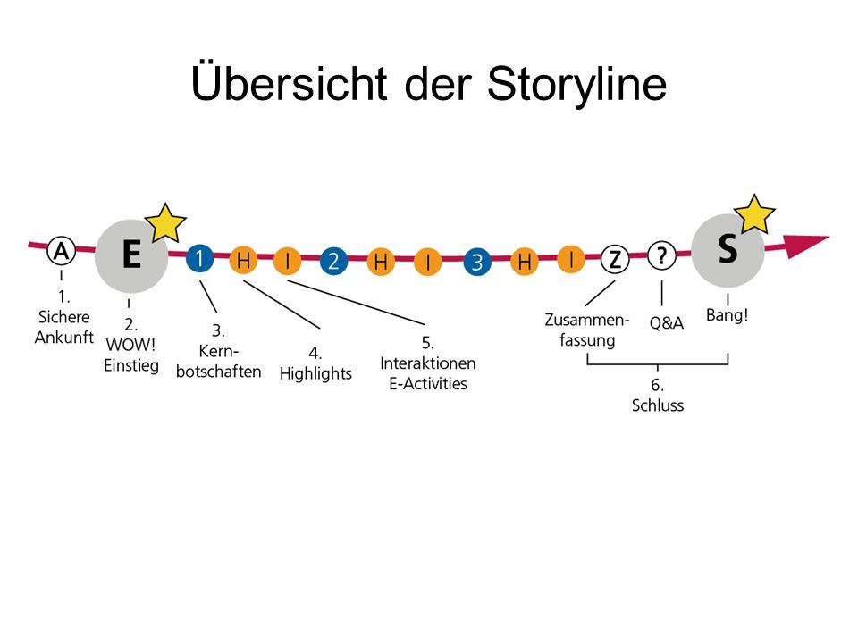 Übersicht der Storyline