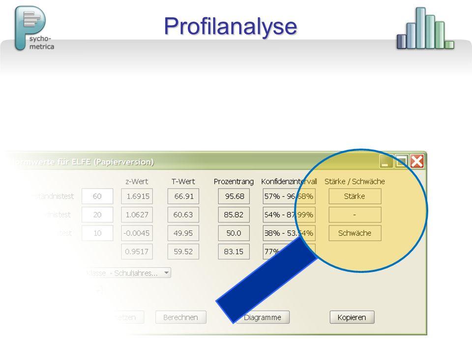 Profilanalyse