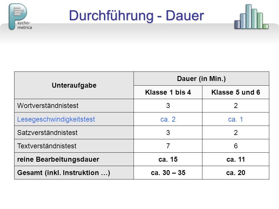 Durchführung - Dauer Unteraufgabe Dauer (in Min.) Klasse 1 bis 4