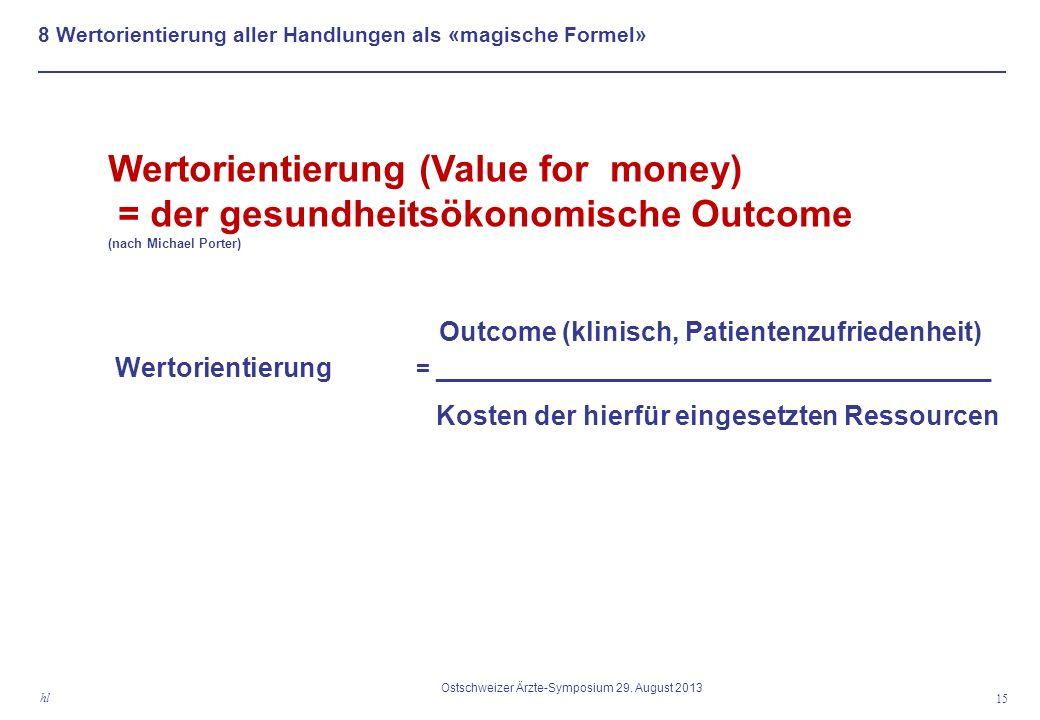 Ostschweizer Ärzte-Symposium 29. August 2013