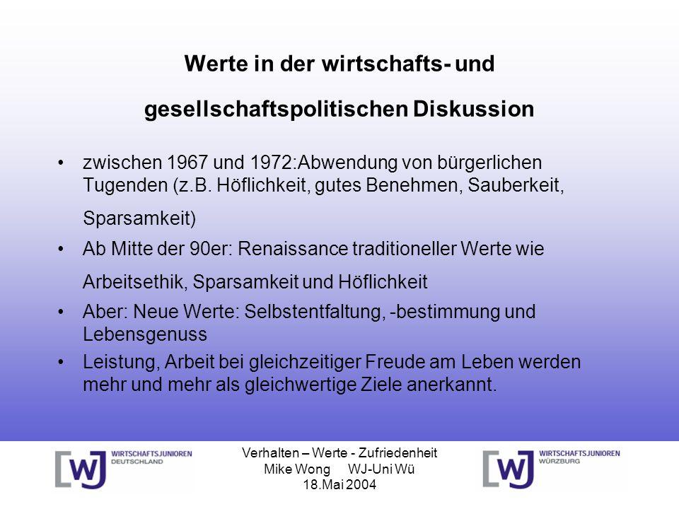 Werte in der wirtschafts- und gesellschaftspolitischen Diskussion