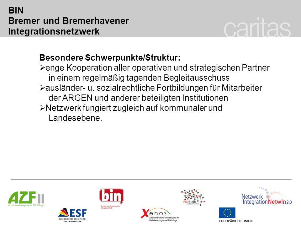 BIN Bremer und Bremerhavener Integrationsnetzwerk