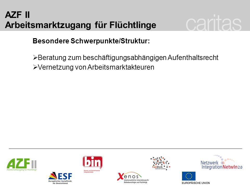 AZF II Arbeitsmarktzugang für Flüchtlinge