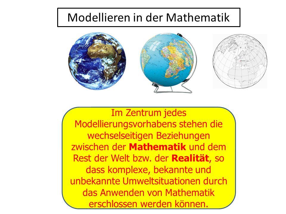 Modellieren in der Mathematik